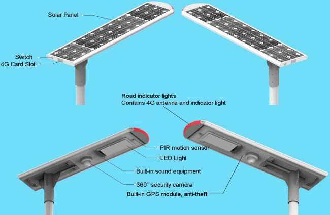 Smart Cloud integrated solar street lights