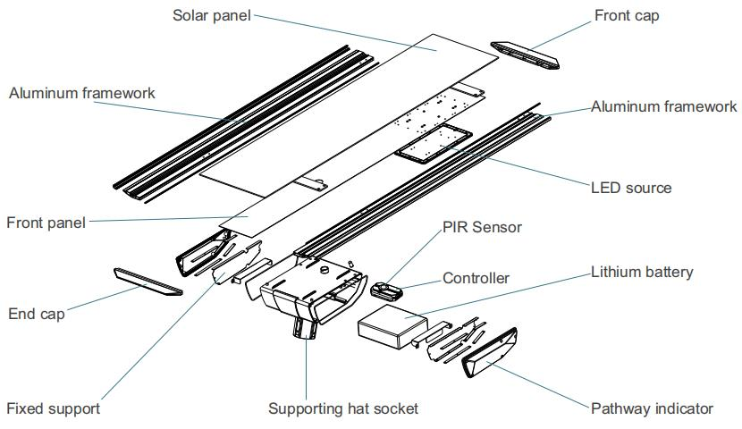 Structure of new solar street lights