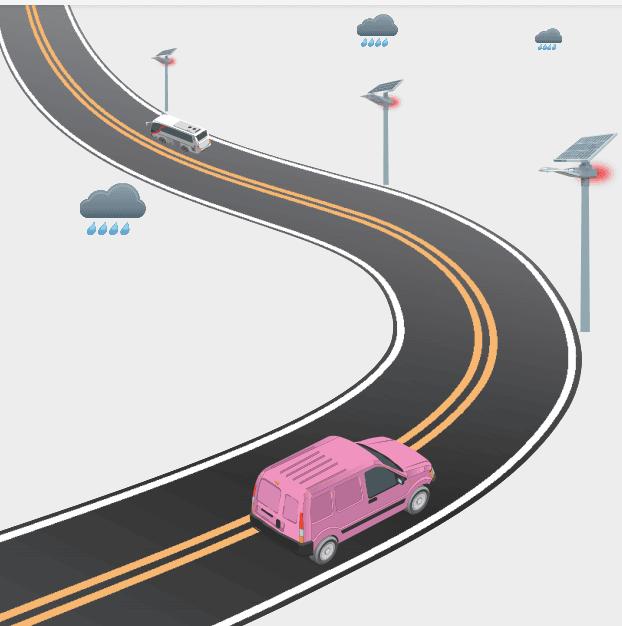 Road Indicator