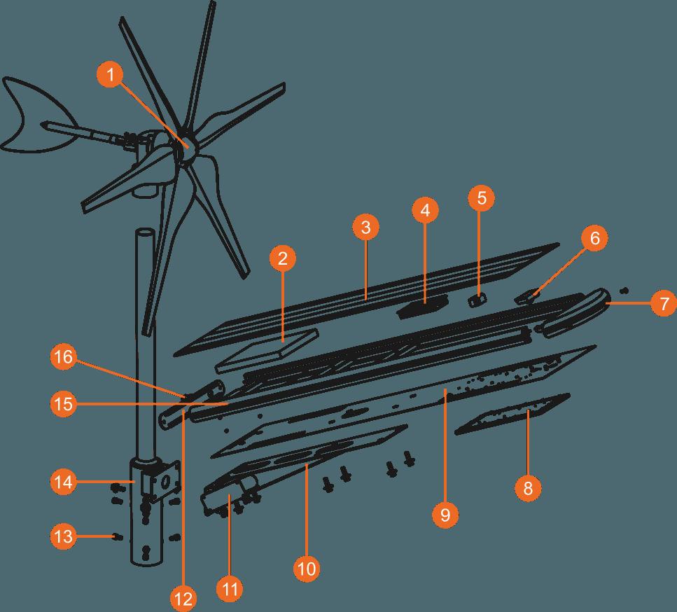 Structure of solar wind hybrid light
