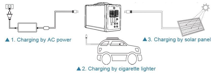charging solar power generator